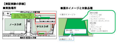 阪神園芸、「うめきた外庭SQUARE」で芝生植栽の実証実験を開始